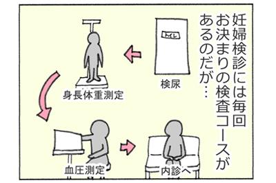 上達する妊婦検診1