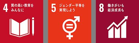 4質の高い教育をみんなに 5ジェンダー平等を実現しよう 8働きがいも経済成長も