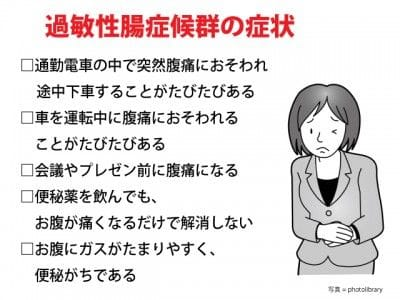 過敏性腸症候群の症状
