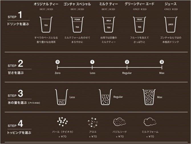 お好みで甘さを4段階、氷の量を3段階に調節が可能。その日の気分にあわせて、自分だけのカスタマイズティーを注文しましょう!