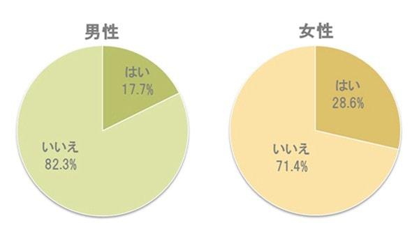 %e2%91%a1%e6%97%a2%e8%aa%ad%e7%84%a1%e8%a6%96%e4%bf%ae%e6%ad%a3