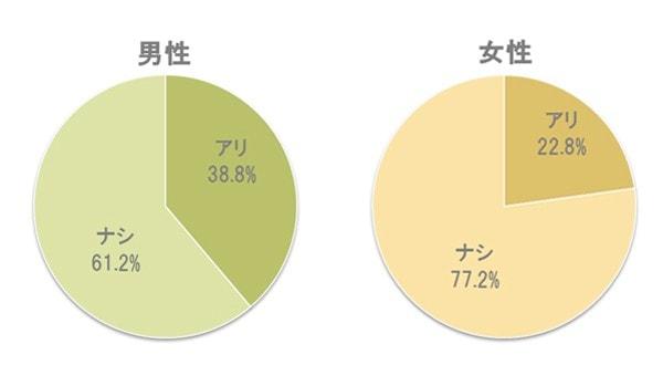 %e5%91%8a%e7%99%bd