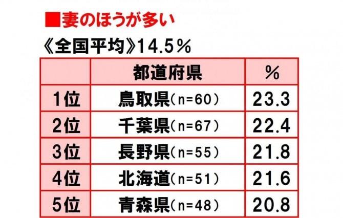 %e5%a4%ab%e3%83%a9%e3%83%96