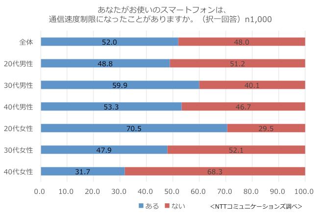 %e9%80%9a%e4%bf%a1%e5%88%b6%e9%99%90