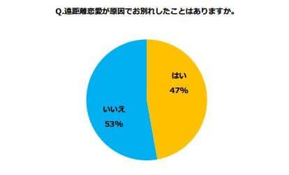 %ef%bc%97