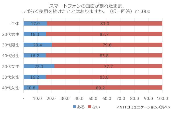 %e7%94%bb%e9%9d%a2%e5%89%b2%e3%82%8c