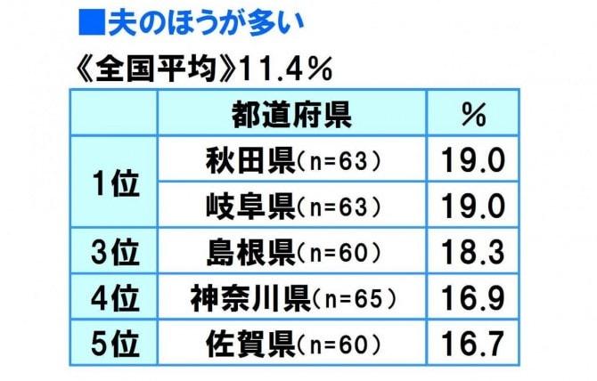 %e5%a6%bb%e3%81%ab%e4%b8%8d%e6%ba%80