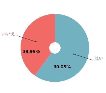 %e3%82%bf%e3%83%90%e3%82%b3%e5%ab%8c%e3%81%84%e3%81%aa%e3%81%ae%e3%81%ab%e3%80%81%e5%96%ab%e7%85%99%e8%80%85%e3%82%92%e5%a5%bd%e3%81%8d%e3%81%ab