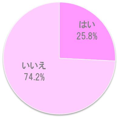 %e3%82%a6%e3%82%bd%e6%b3%a3%e3%81%8d