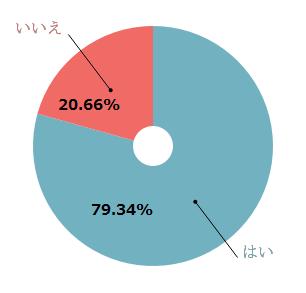 %e4%ba%a4%e9%9a%9b%e4%b8%ad%e3%80%81%e5%bd%bc%e3%81%af%e3%81%82%e3%81%aa%e3%81%9f%e3%81%8c%e3%82%bf%e3%83%90%e3%82%b3%e5%ab%8c%e3%81%84%e3%81%aa
