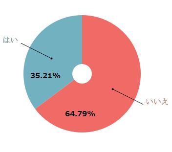 %e3%82%bf%e3%83%90%e3%82%b3%e3%81%ab%e9%96%a2%e3%81%99%e3%82%8b%e3%83%ab%e3%83%bc%e3%83%ab%e3%82%922%e4%ba%ba%e3%81%a7%e6%b1%ba%e3%82%81