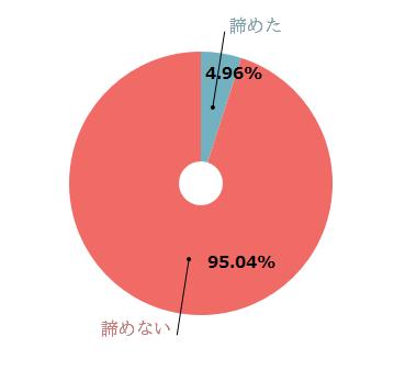 %e5%a5%bd%e3%81%8d%e3%81%aa%e4%ba%ba%e3%81%8c%e5%96%ab%e7%85%99%e8%80%85%e3%81%a8%e7%9f%a5%e3%81%a3%e3%81%9f%e5%be%8c%e3%80%81%e3%81%82%e3%81%aa