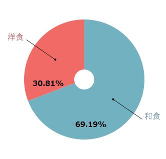 %e5%bd%bc%e5%a5%b3%e3%81%ab%e6%9c%9d%e3%81%94%e3%81%af%e3%82%93%e3%82%92%e4%bd%9c%e3%81%a3%e3%81%a6%e3%82%82%e3%82%89%e3%81%86%e3%81%aa%e3%82%89
