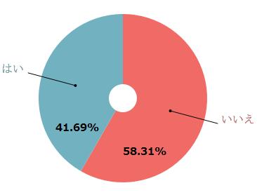 %e6%ad%a3%e7%9b%b4%e3%80%81%e4%bb%8a%e3%81%ae%e7%b5%90%e5%a9%9a%e3%81%af%e3%80%81%e5%8b%a2%e3%81%84%e3%81%a7%e3%81%97%e3%81%be%e3%81%97%e3%81%9f