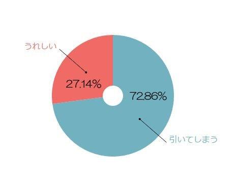 %e7%94%b7%e6%80%a7%e3%81%ae%e4%b8%8b%e5%bf%83%e3%81%8c%e3%82%8f%e3%81%8b%e3%82%8b%e3%81%a8%e3%81%a9%e3%81%86%e6%80%9d%e3%81%84%e3%81%be%e3%81%99%e3%81%8b%ef%bc%9f