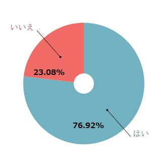 %e5%bd%bc%e5%a5%b3%e3%81%ab%e3%83%9e%e3%83%83%e3%82%b5%e3%83%bc%e3%82%b8%e3%82%92%e3%81%97%e3%81%a6%e6%ac%b2%e3%81%97%e3%81%84%e3%81%a7%e3%81%99
