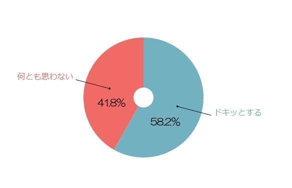 %e5%a5%b3%e6%80%a7%e3%81%ab%e4%b8%8a%e7%9b%ae%e9%81%a3%e3%81%84%e3%82%92%e3%81%95%e3%82%8c%e3%82%8b%e3%81%a8%e3%83%89%e3%82%ad%e3%83%83%e3%81%a8%e3%81%99%e3%82%8b%ef%bc%9f