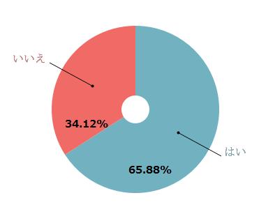 %e3%81%82%e3%81%aa%e3%81%9f%e3%81%af%e5%a5%bd%e3%81%8d%e3%81%aa%e5%a5%b3%e6%80%a7%e3%81%8c%e3%81%a7%e3%81%8d%e3%81%9f%e3%82%89%e8%87%aa%e5%88%86