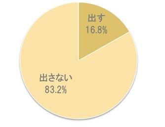 %e3%82%ad%e3%82%b9%e9%9f%b3