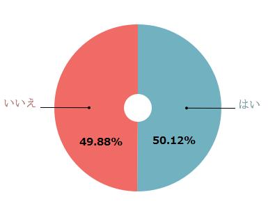 %e3%81%82%e3%81%aa%e3%81%9f%e3%81%af%e7%b5%90%e5%a9%9a%e3%81%99%e3%82%8b%e3%81%ae%e3%82%92%e6%80%96%e3%81%84%e3%81%a8%e6%80%9d%e3%81%84%e3%81%be