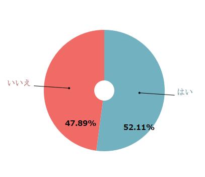 %e5%a5%b3%e6%80%a7%e3%81%8b%e3%82%89%e3%80%8c%e8%a8%88%e7%ae%97%e9%ab%98%e3%81%95%e3%80%8d%e3%82%92%e6%84%9f%e3%81%98%e3%81%a6%e5%bc%95%e3%81%84