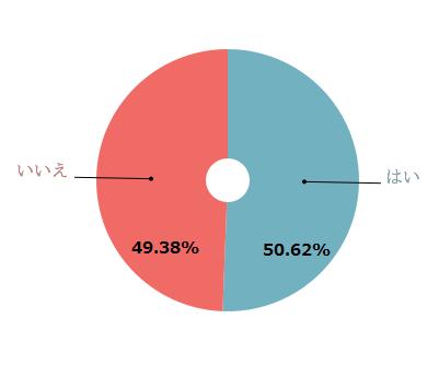 %e3%81%82%e3%81%aa%e3%81%9f%e3%81%af%e6%81%8b%e6%84%9b%e3%81%a7%e3%80%8c%e5%be%ae%e5%a6%99%e3%81%aa%e9%96%a2%e4%bf%82%e3%80%8d%e3%82%92%e7%b5%8c