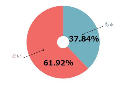 %e3%82%b0%e3%83%a9%e3%83%9501