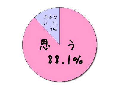 %e3%82%b0%e3%83%a9%e3%83%9505