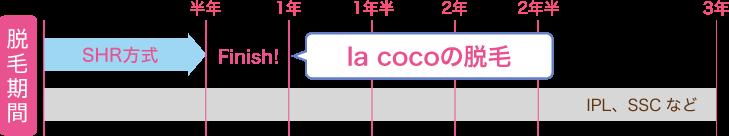 _hair_graph