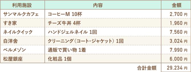 table1son