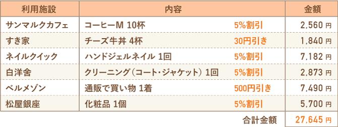 table2toku-1