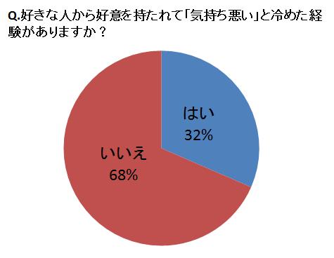 %e5%a5%bd%e3%81%8d%e3%81%aa%e4%ba%ba