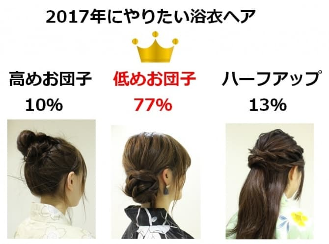 %e6%b5%b4%e8%a1%a3%e3%83%98%e3%82%a2%e3%80%80%e3%82%a2%e3%83%b3%e3%82%b1%e3%83%bc%e3%83%88%e7%b5%90%e6%9e%9c